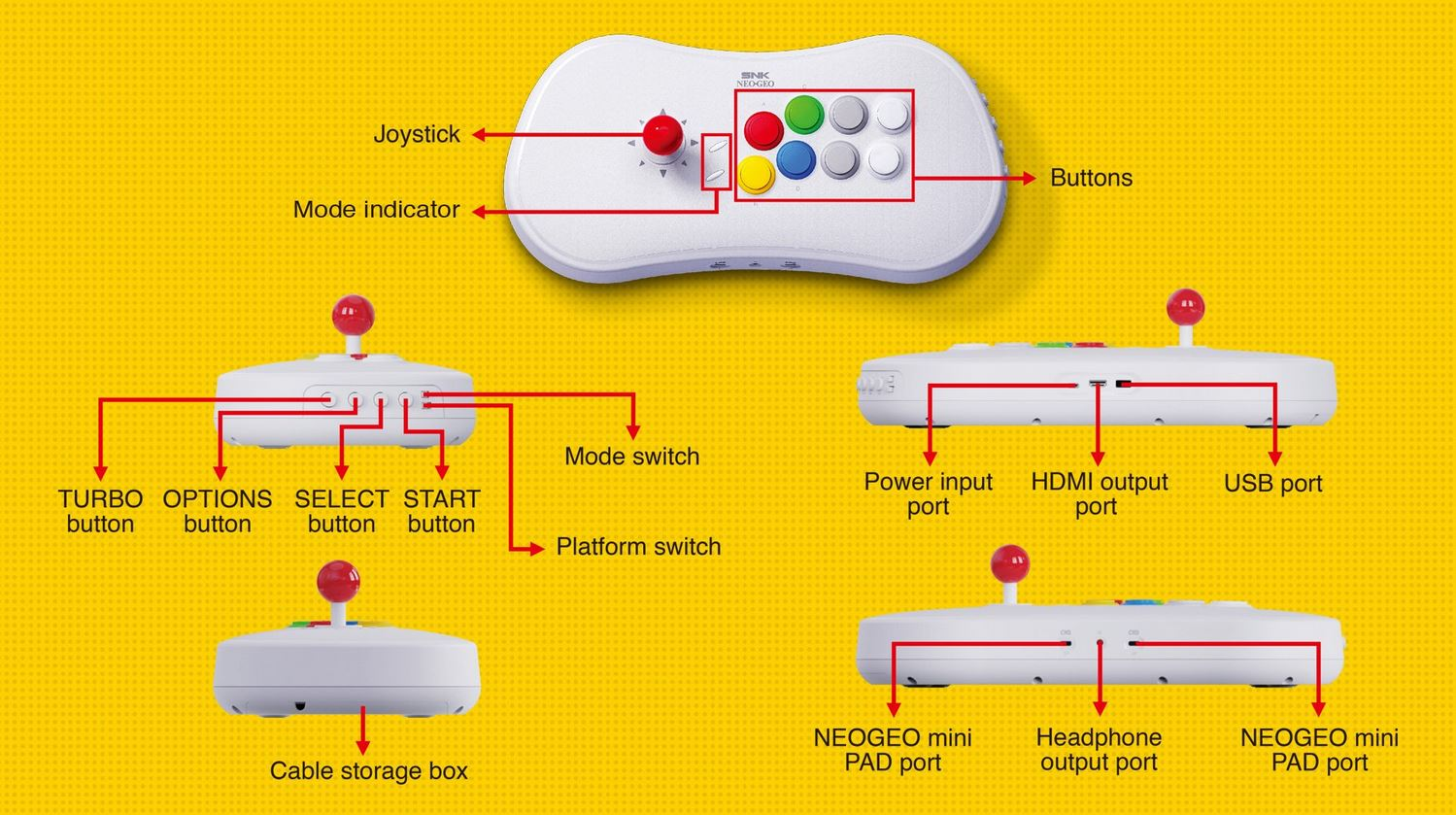 https://www.fightersgeneration.com/nf8/dl/neogeo-arcade-stick-pro2019-4.JPG