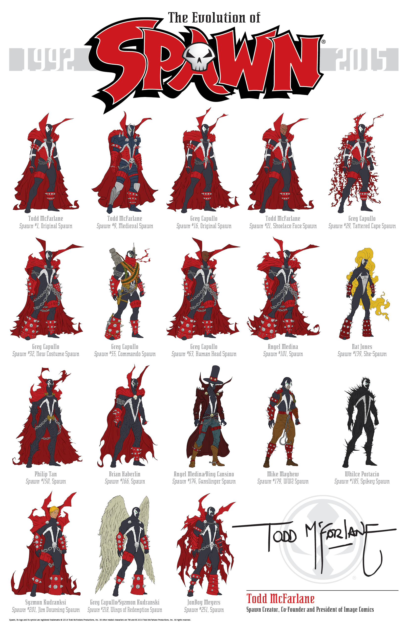 Character Design Evolution : Spawn soul calibur